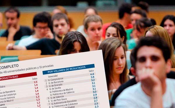mejores resultados en productividad universitaria